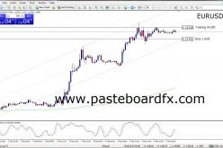 Trading Signals EURUSD | February 5, 2016