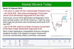 Market Movers February 15, 2016