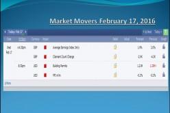 Market Movers February 17, 2016