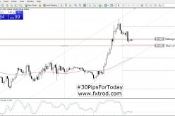 30 Pips For Today | February 19, 2016