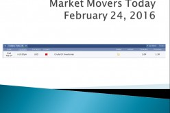 Market Movers February 24, 2016