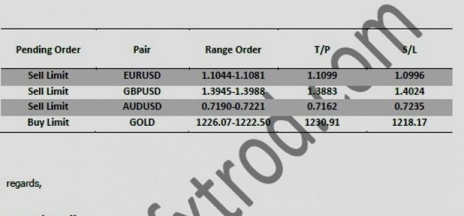 Trading Signals | February 25, 2016