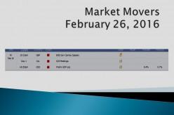 Market Movers | February 26, 2016