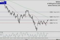 Trading Signals Nikkei   February 28, 2016
