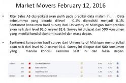 Market Movers February 12, 2016