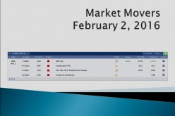 Market Movers March 2, 2016