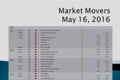 Market Movers May 16, 2016