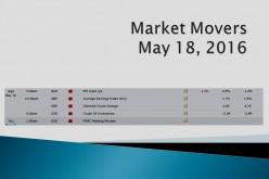 Market Movers | May 18, 2016