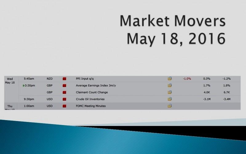 Market Movers   May 18, 2016
